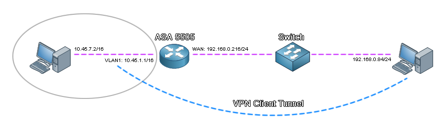 vpn-client-diagram-2.fw.png