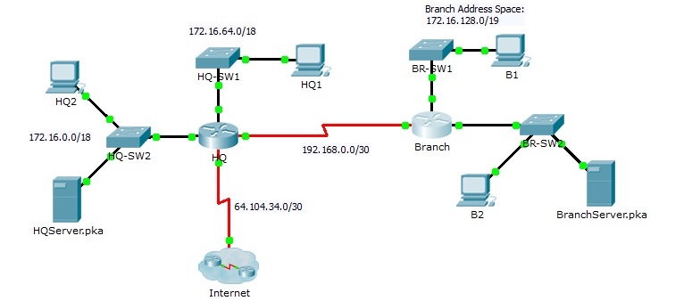 how to set up ospf packet tracer