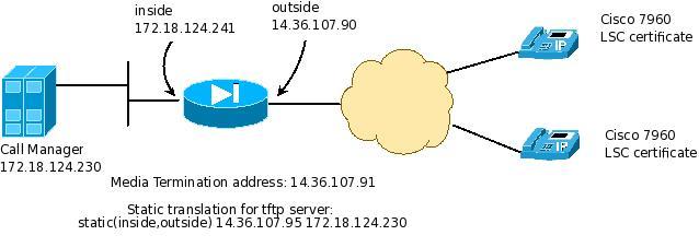 Phone_proxy_lab.jpeg