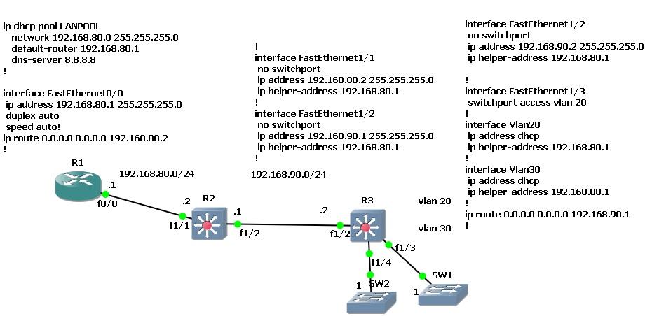 management vlan cisco switch how to find ip address