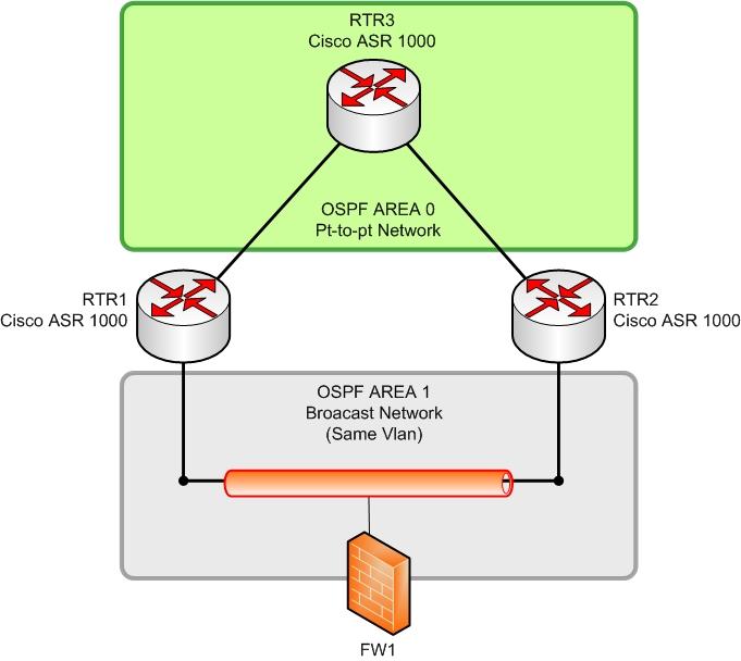 OSPF - Problem.jpg