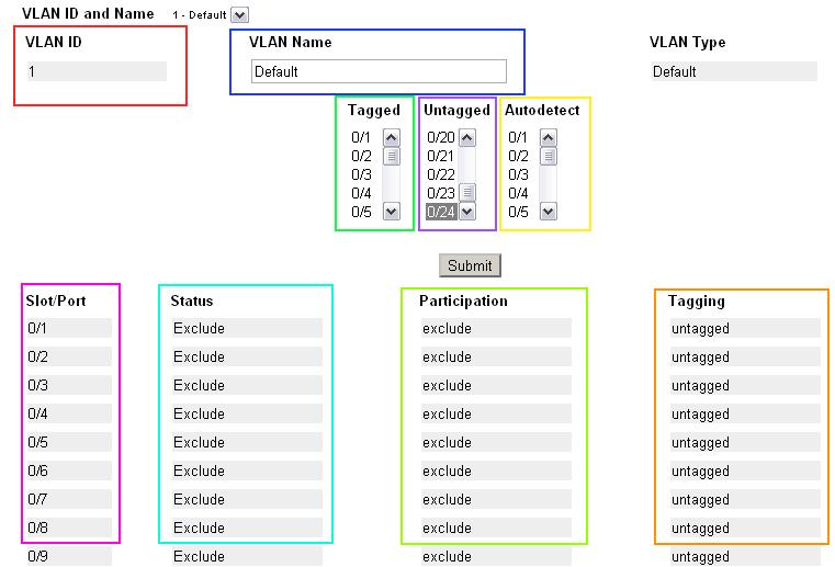 GSM7224 Web GUI.png
