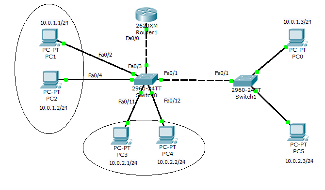 solved two subnets in one vlan cisco community