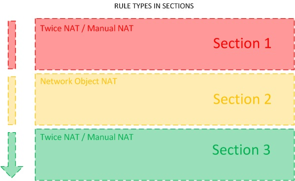 Sections-Rule-Types.jpg