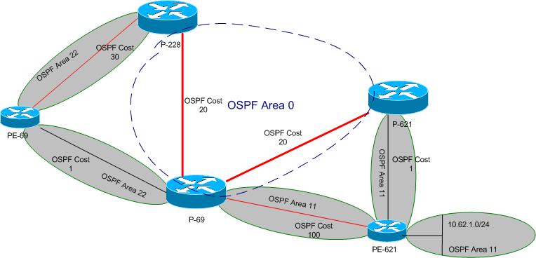 OSPF-Routing-problem.jpg