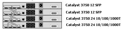 stack configuration.JPG