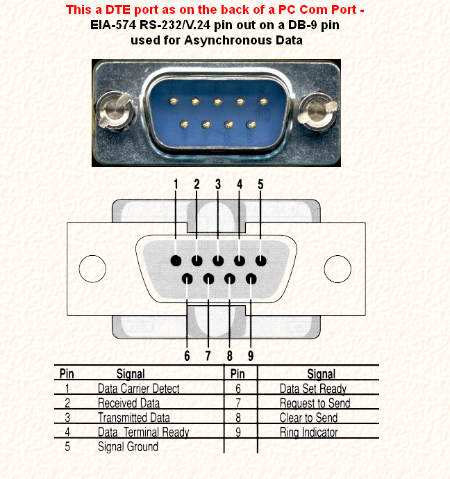 Db Dte on Rj12 To Rj45 Wiring Diagram