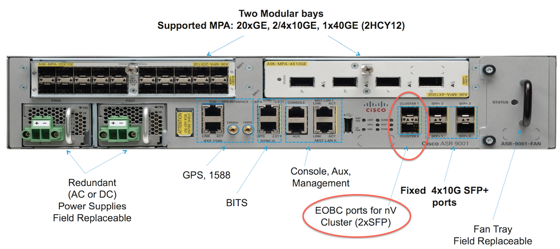 asr9000 xr nv edge deployment guide xr os and platforms cisco asr9000 xr nv edge deployment guide xr os and platforms cisco support community