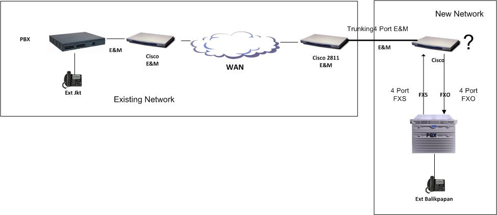 Single Diagram for Demo Cisco.jpg