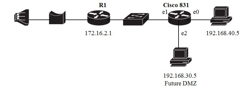 network diagram c.JPG