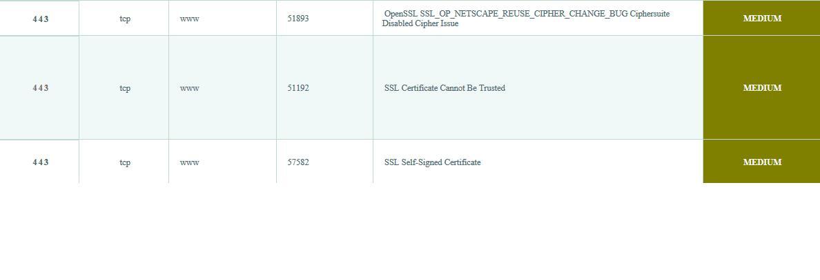 Vulnerabilities On The Cisco 5508 Contr Cisco Community