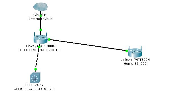 connect a wifi router to my management vlan