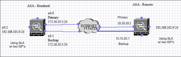 Dual_VPN_ISP.jpg