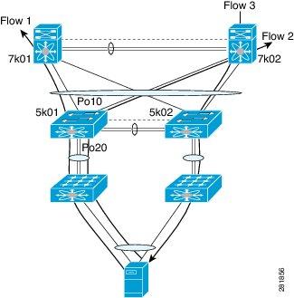 VPC7K-VPC5K.jpg