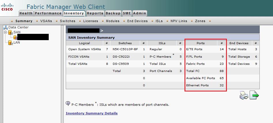 Solved: Ports Inventory - Cisco Community