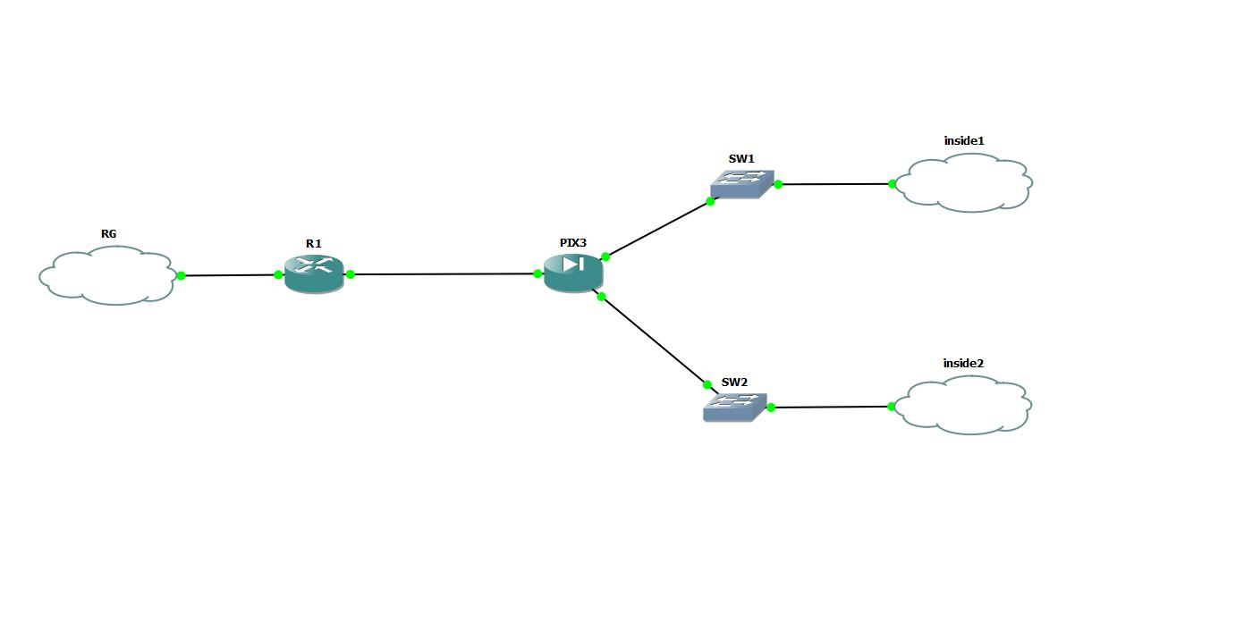 Pix att u verse and static ip block p cisco support community pix att u verse and static ip block problem pooptronica