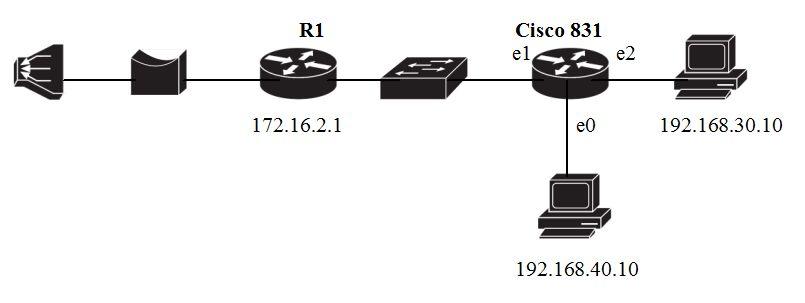 cisco 831 can u0026 39 t ping gateway