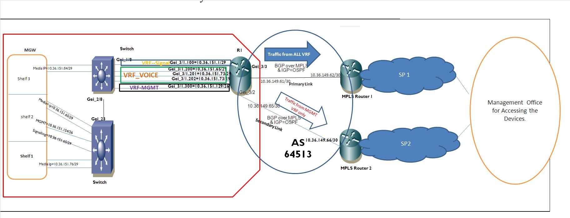 NW Diagram.JPG