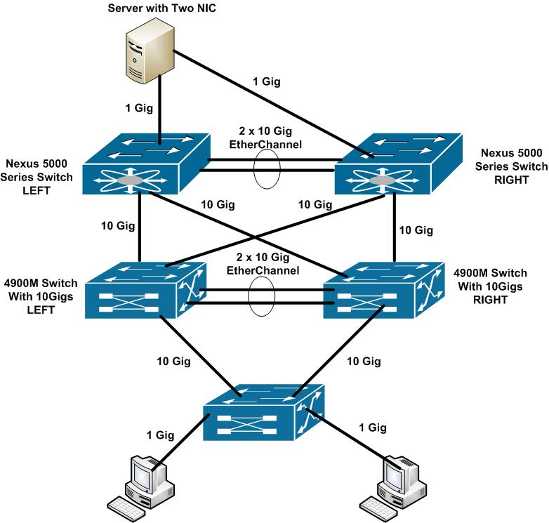 way switching diagram images design query lan switching and routing cisco support community