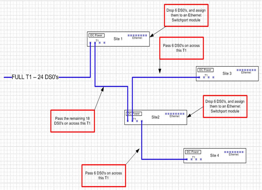 MPT-IP using only routers-1.png