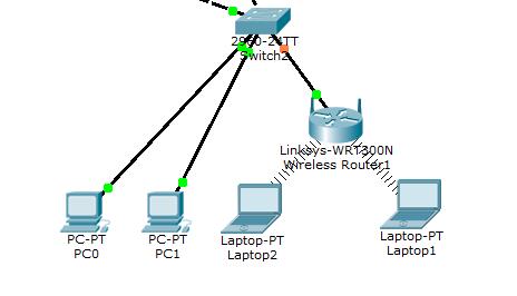 Difference Between VLAN and LAN