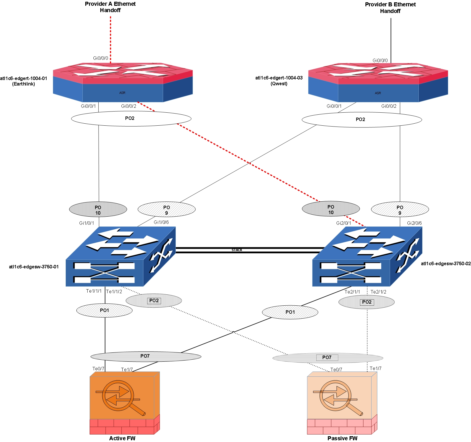 Cisco 3750X unusual output - Cisco Community