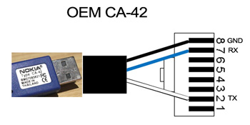 EX90: Make Console Cable using CA42 USB Data Cable