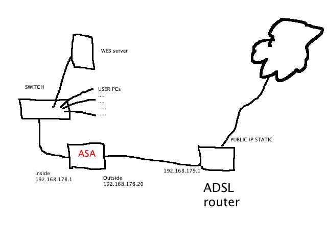 asa remote-access vpn