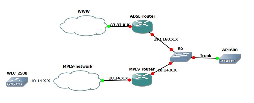 Solved: cisco 2500 controller with aironet 1600... - Cisco Support ...