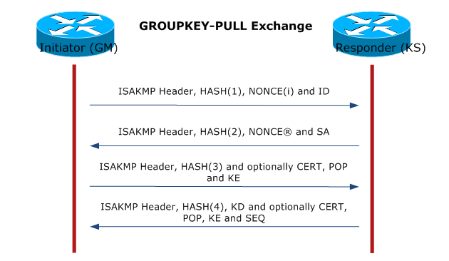 GROUPKEY-PULL Exchange.PNG