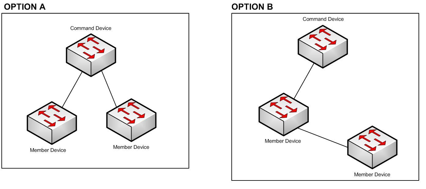 2960 Cluster Options.JPG