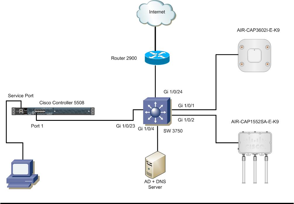 cisco case study an in depth look Customer case studies highlighting customer and partner success with cisco  products and solutions find your industry.