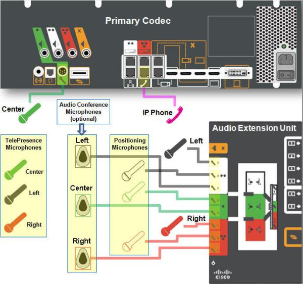 AEB_cabling.png