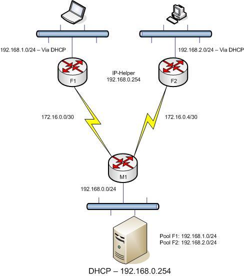 IP Helper.JPG