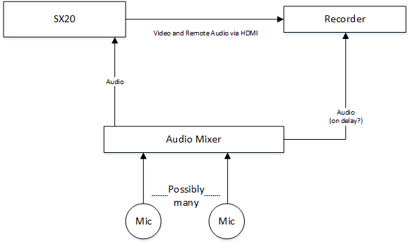 SX20_Audio_Recorder.png