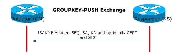 GROUPKEY-PUSH Exchange.PNG