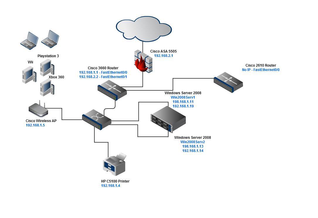 Home_Network.jpg