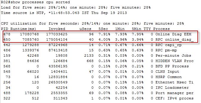High CPU Utlization on Cisco 7609-S due    - Cisco Community