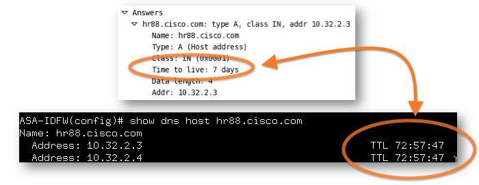 Using hostnames (DNS) in access-lists -    - Cisco Community