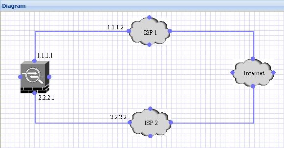 Loadbalancing DUAL ISP on ASA - Cisco Community