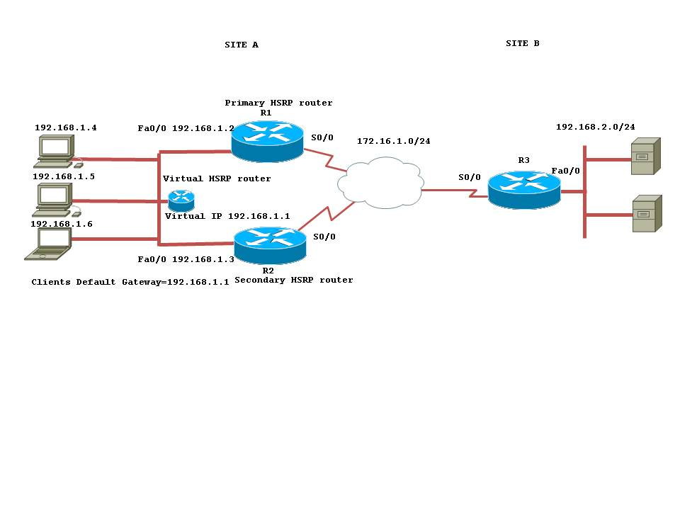 routing and switching basics pdf