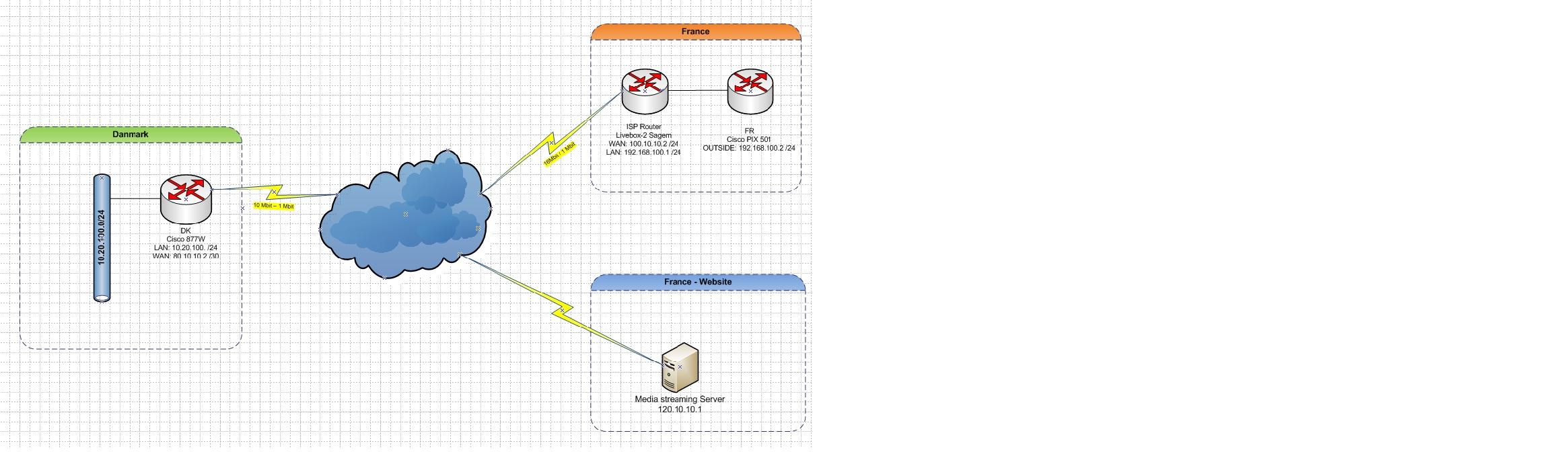 VPNDesign.jpg