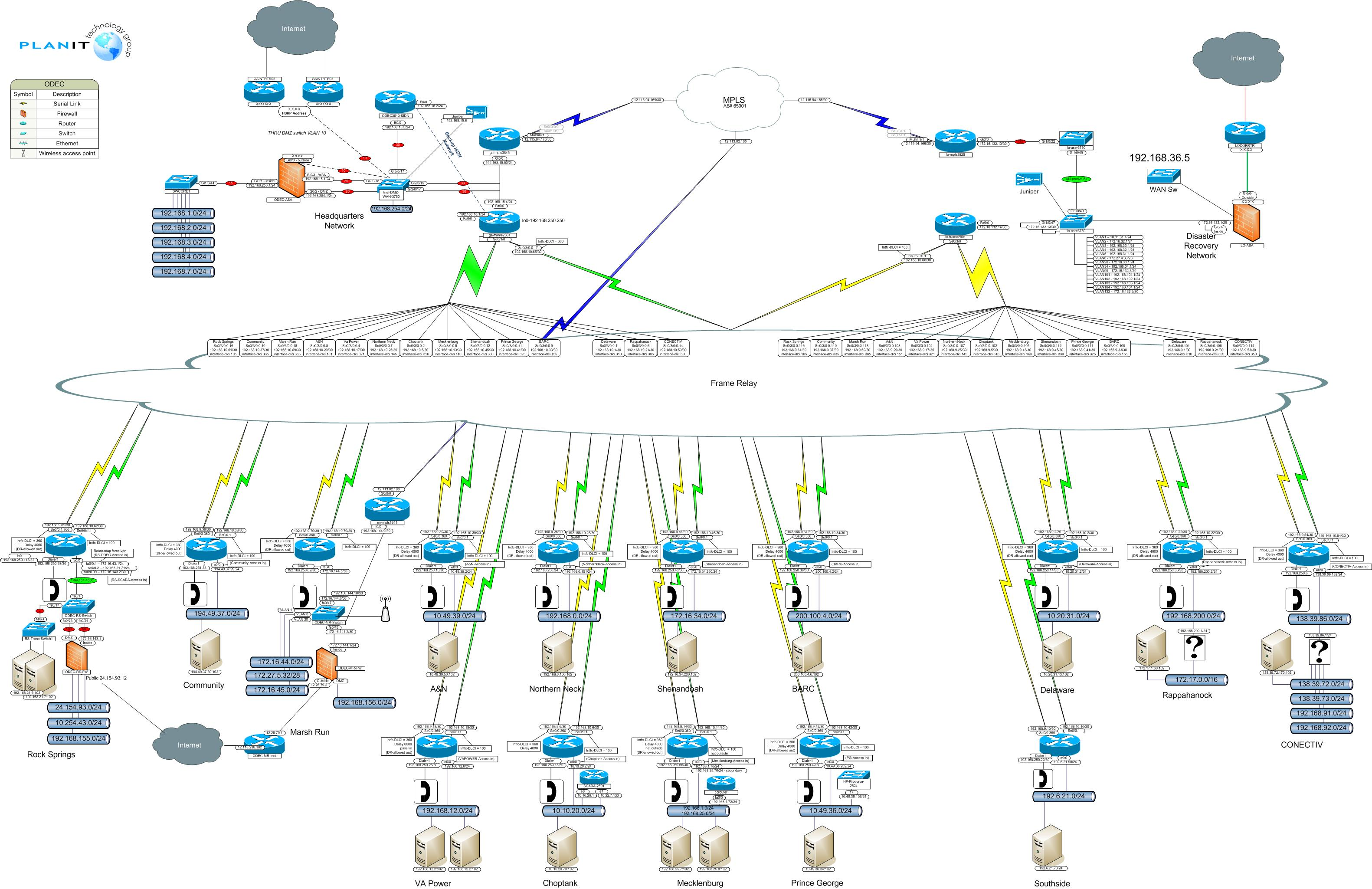 Routing issue on WAN | WAN, Routing and Switching | Cisco Support ...