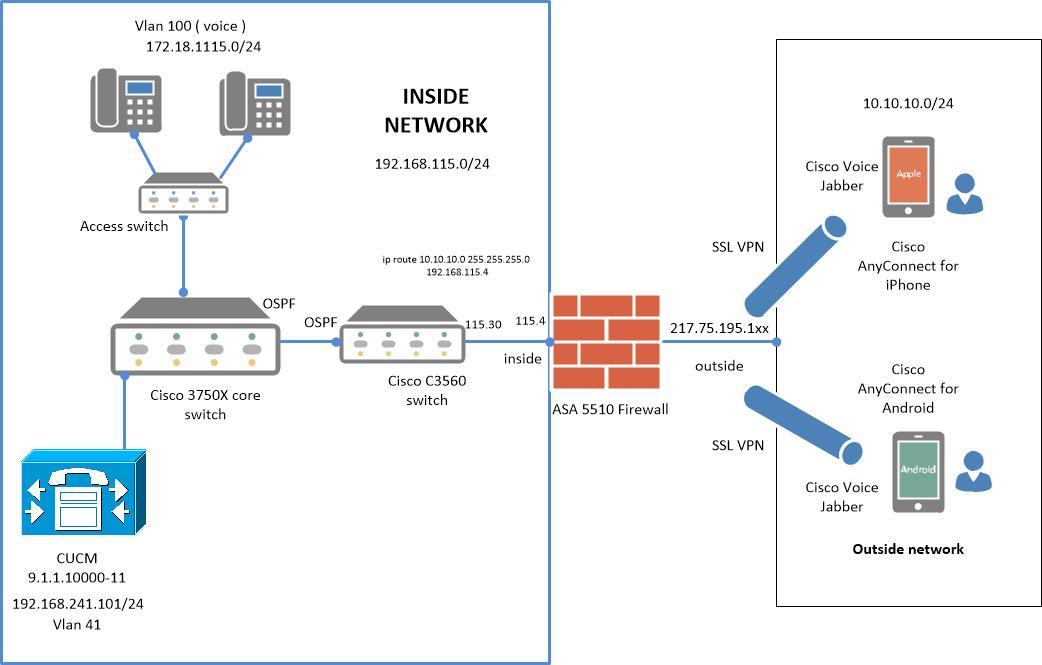 network toplogy.jpg