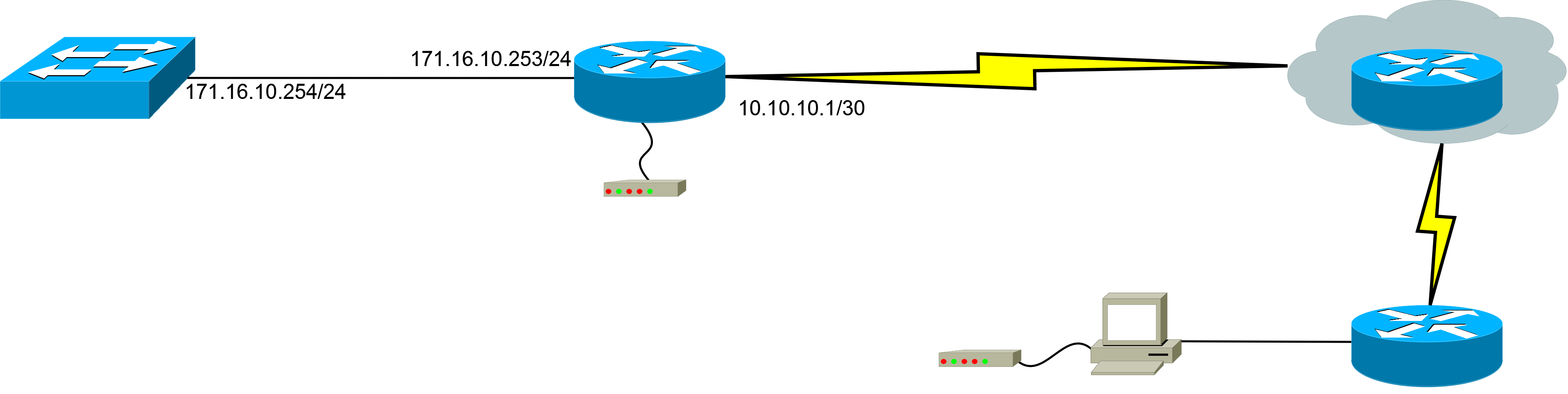 remote-site-example.png