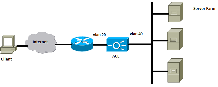 CLI Book 1: Cisco ASA Series General Operations CLI ...