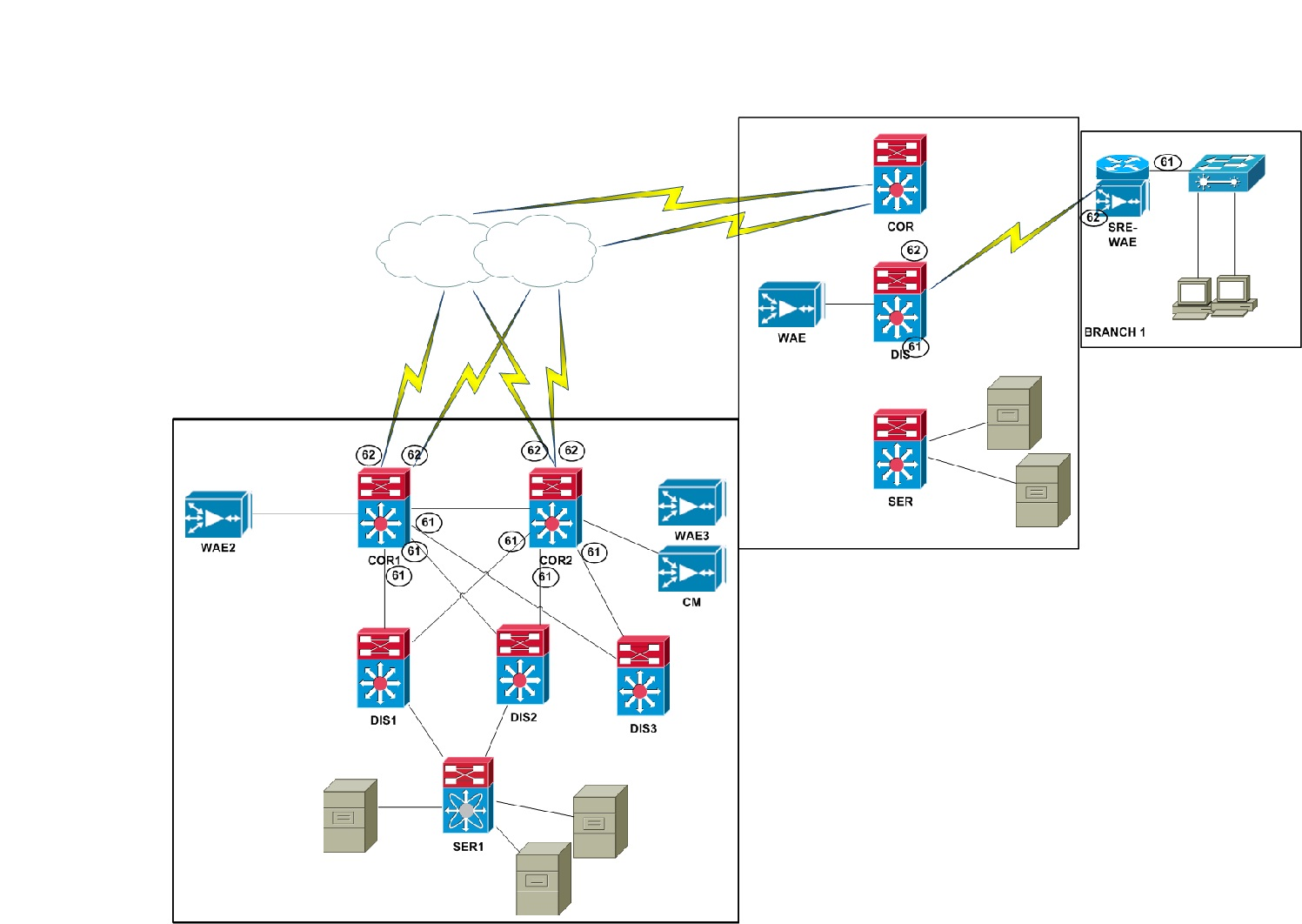 WCCP causing high cpu utilization on 76    - Cisco Community