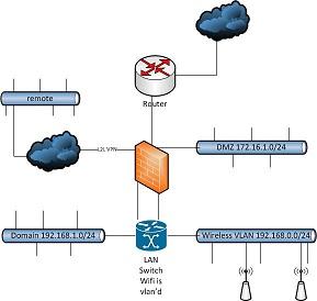 wifi_network_layout.jpg