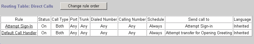 call routing.jpg