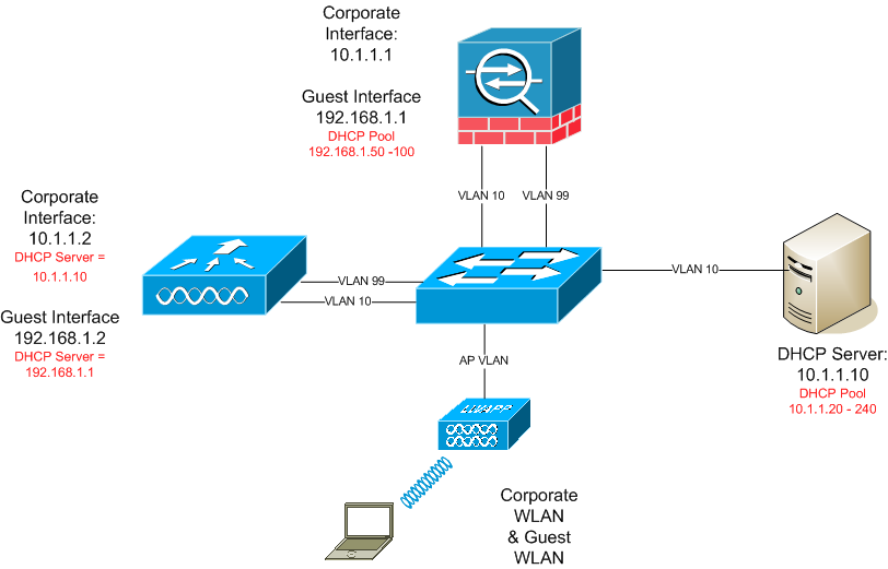 Guest access wlc asa acting as a dhcp server for Cisco show pool dhcp
